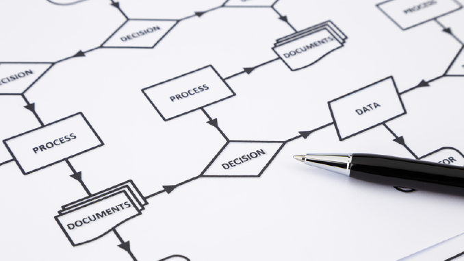 Business Process Consultants for Process Mapping