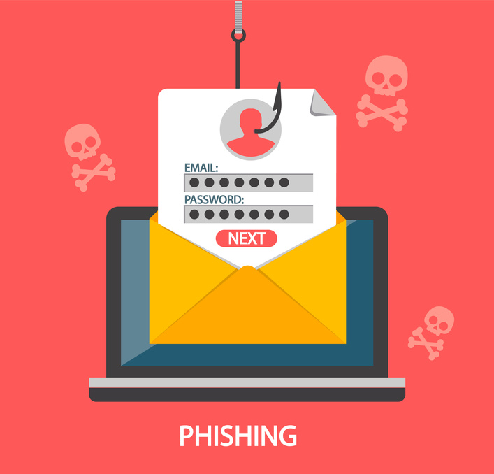 Send Test Phishing Emails