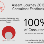 Consultant Journey Feedback Survey 2018