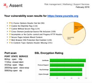 Sample Vulnerability Assessment Report