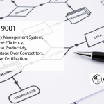 6 Advantages Small Businesses Receive When Implementing a Quality Management System: ISO 9001