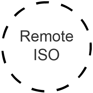 Remote ISO Certification
